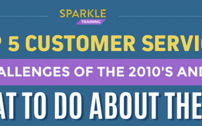 Top 5 Customer Service Challenges of the 2010's and What to Do About Them