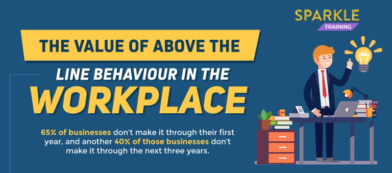 The Value of Above the Line Behaviour in the Workplace